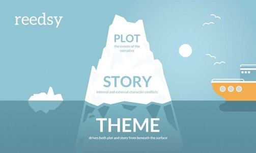 What Is Story Theme?